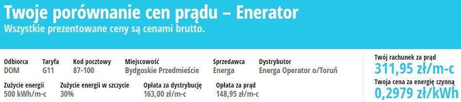 koszt prądu dla Torunia w taryfie G11