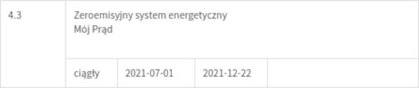 Program Mój Prąd ma ruszyć 1 lipca 2021 roku.