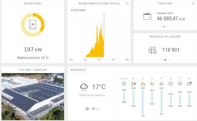 Monitoring instalacji fotowoltaicznej - Fronius.