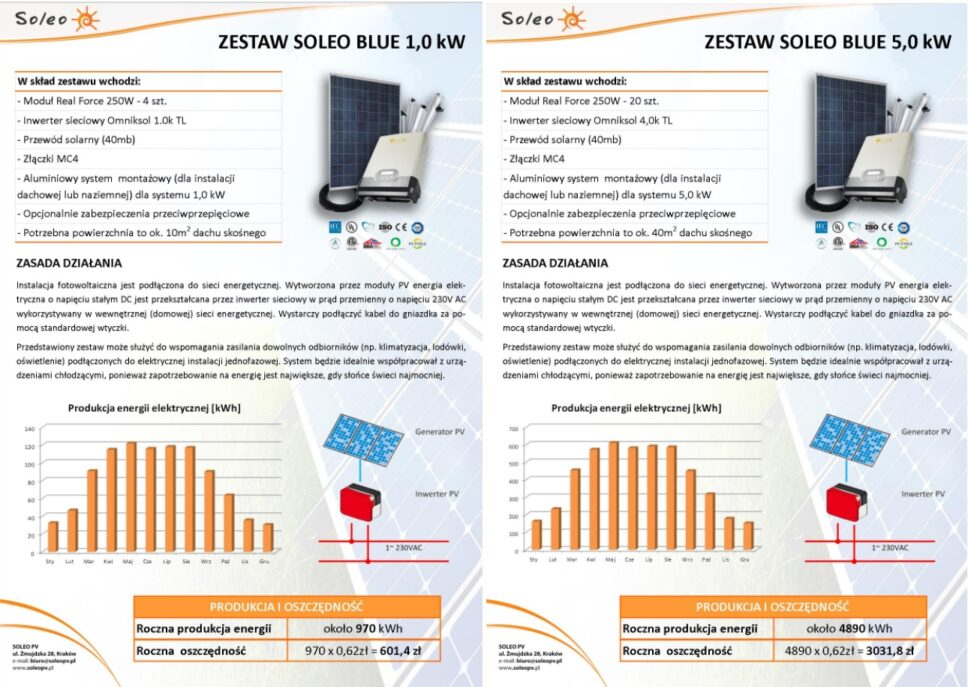 Przykłady zestawów fotowoltaicznych Soleo PV