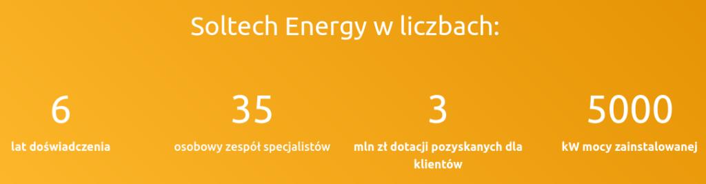 Soltech Energy - informacje o firmie.